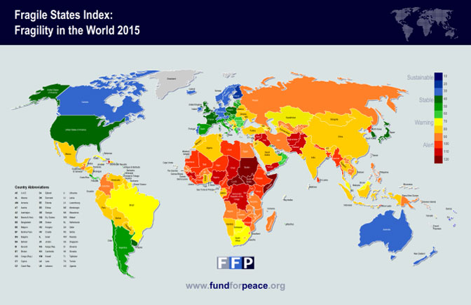 Indeks (ne)stabilnih zemalja: Sudan prvi – Finska poslednja