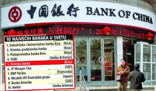 Beograd dobio Kinesku banku