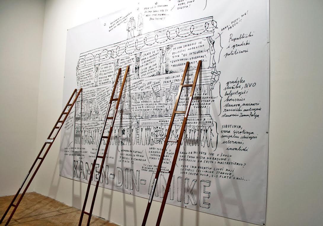 Izložba: #ACTOPOLIS* i njen prateći program u Muzeju grada Beograda