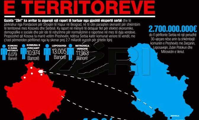 ZERI: Kako  srpski eksperti vide razmenu teritorija!