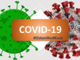 Korona virus – Srbija: Preminulo 18 osoba